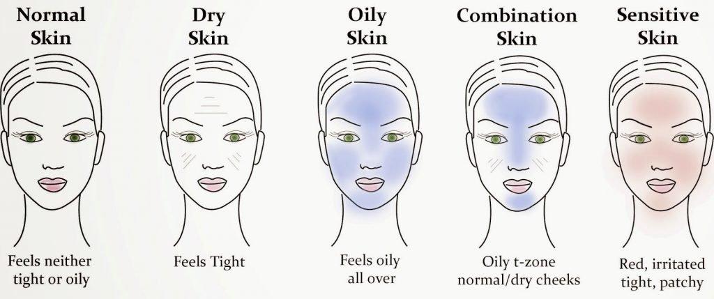 انواع مختلف peeling(لایه برداری) و مزایا آن برای پوست